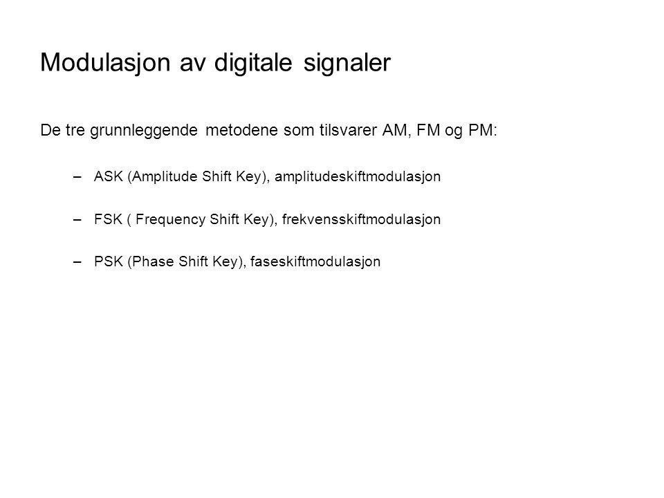 Modulasjon av digitale signaler