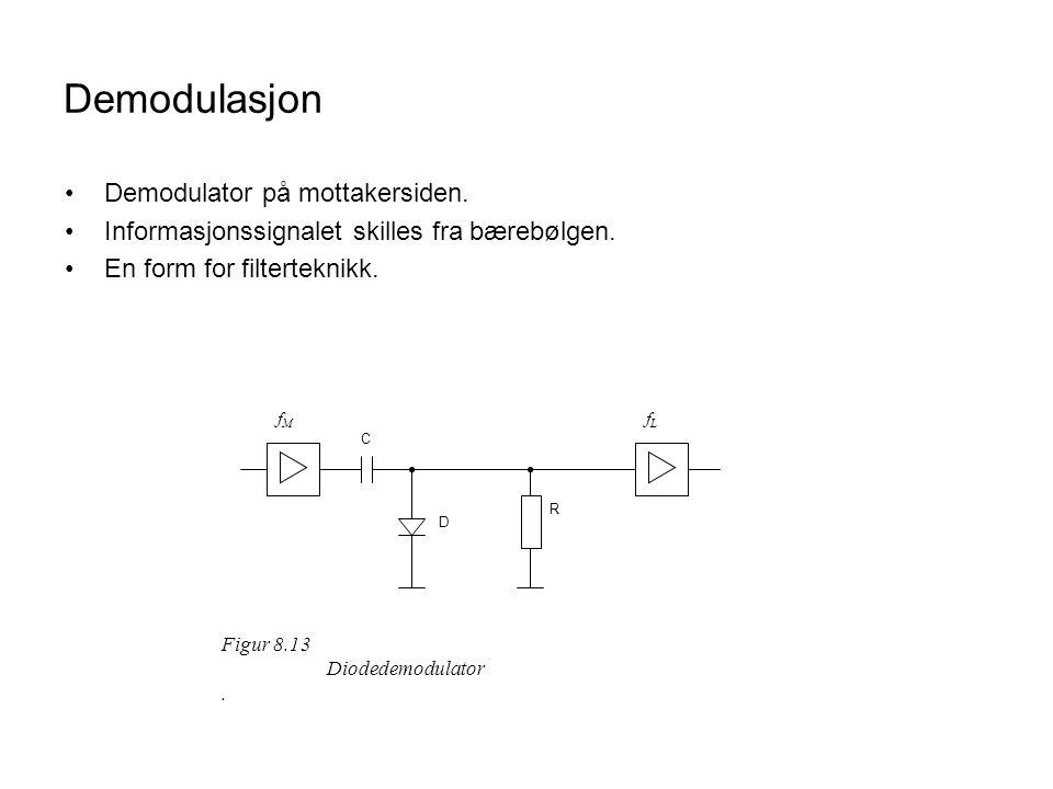 Demodulasjon Demodulator på mottakersiden.