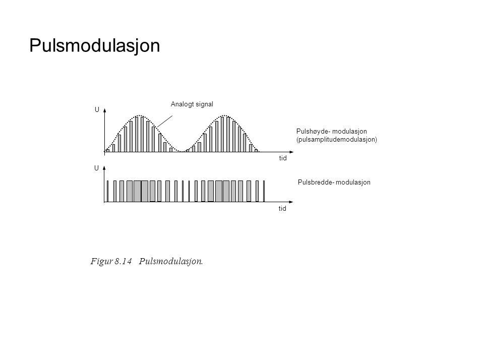 Pulsmodulasjon Figur 8.14 Pulsmodulasjon. Analogt signal U
