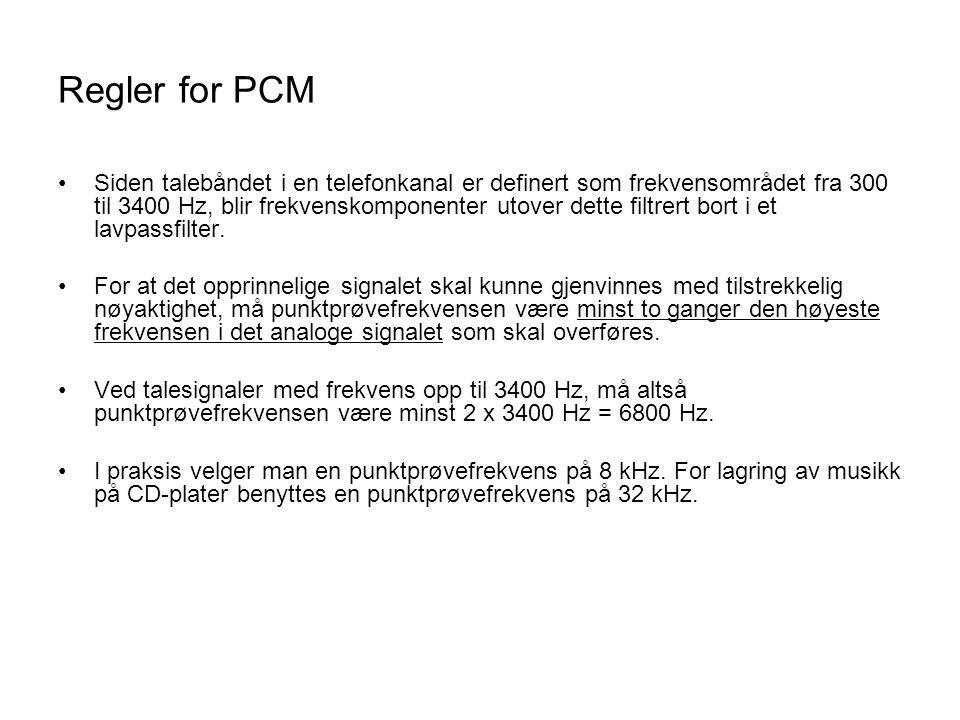 Regler for PCM