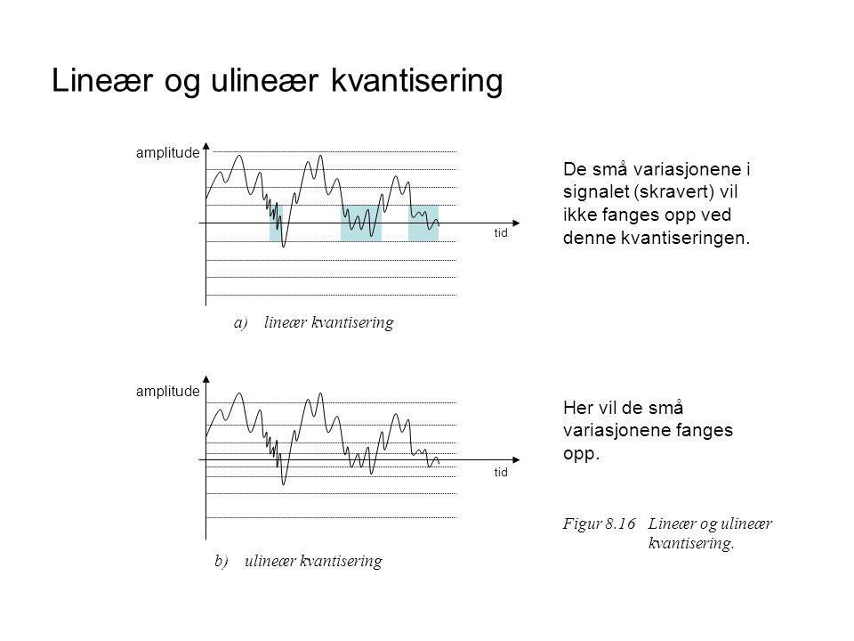 Lineær og ulineær kvantisering