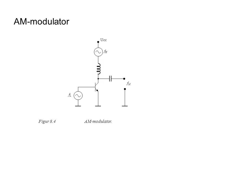 AM-modulator Ucc Figur 8.4 AM-modulator. fH fM fL