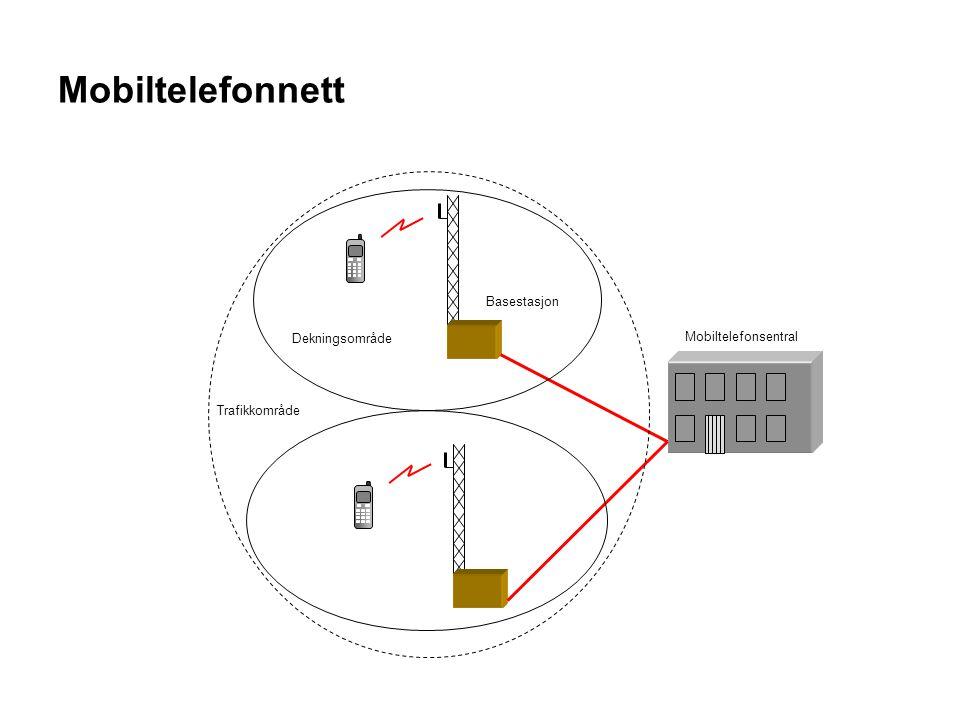 Mobiltelefonnett Basestasjon Dekningsområde Mobiltelefonsentral