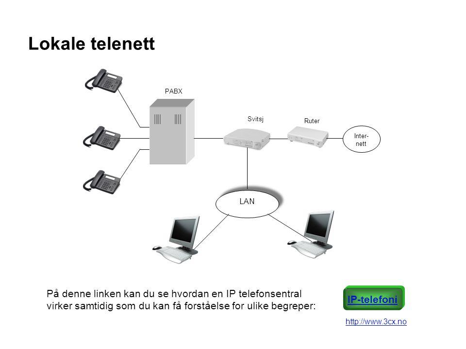 Lokale telenett PABX. Svitsj. Ruter. LAN. Inter-nett.