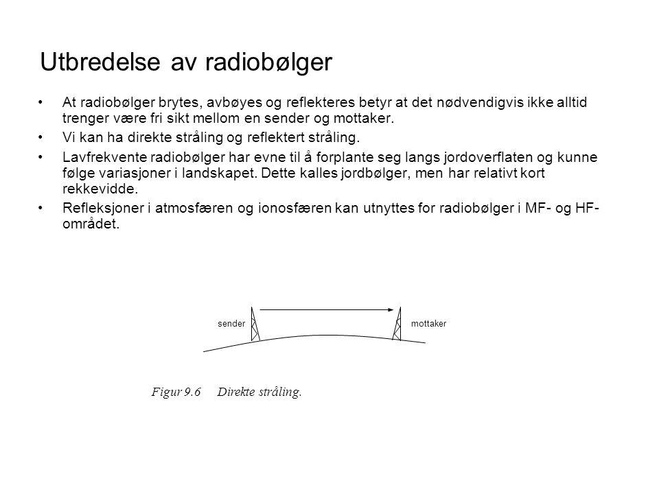 Utbredelse av radiobølger