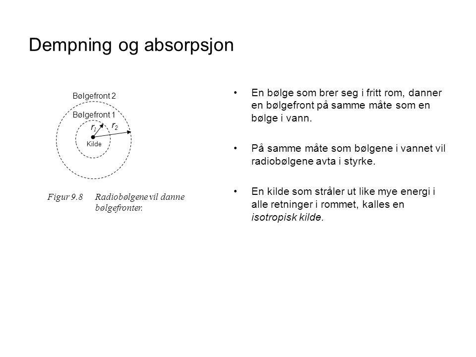 Dempning og absorpsjon