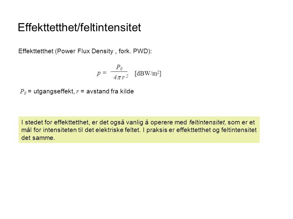 Effekttetthet/feltintensitet