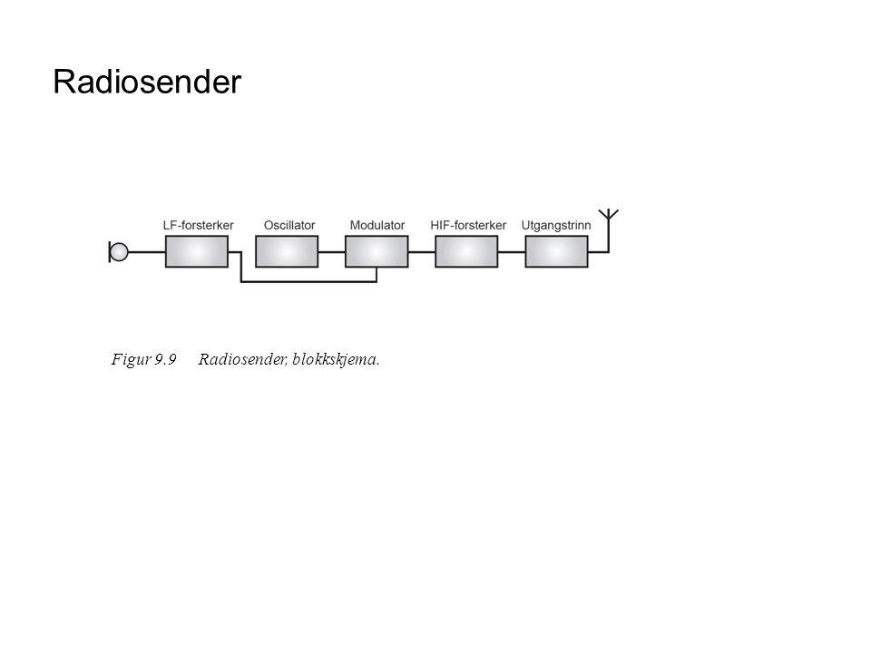Radiosender Figur 9.9 Radiosender, blokkskjema.