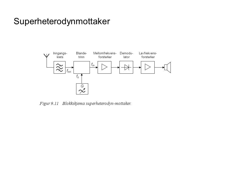 Superheterodynmottaker