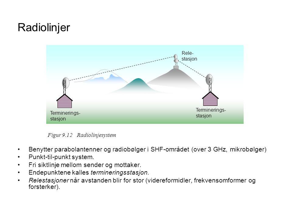 Radiolinjer Terminerings-stasjon. Rele-stasjon. Figur 9.12 Radiolinjesystem.