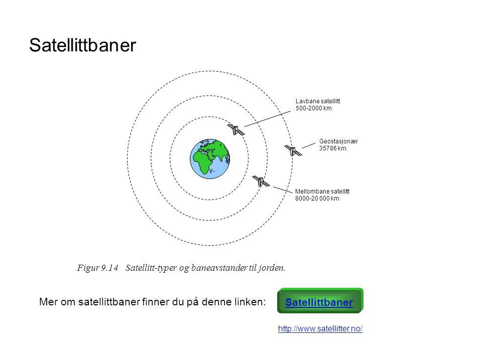 Satellittbaner Mer om satellittbaner finner du på denne linken: