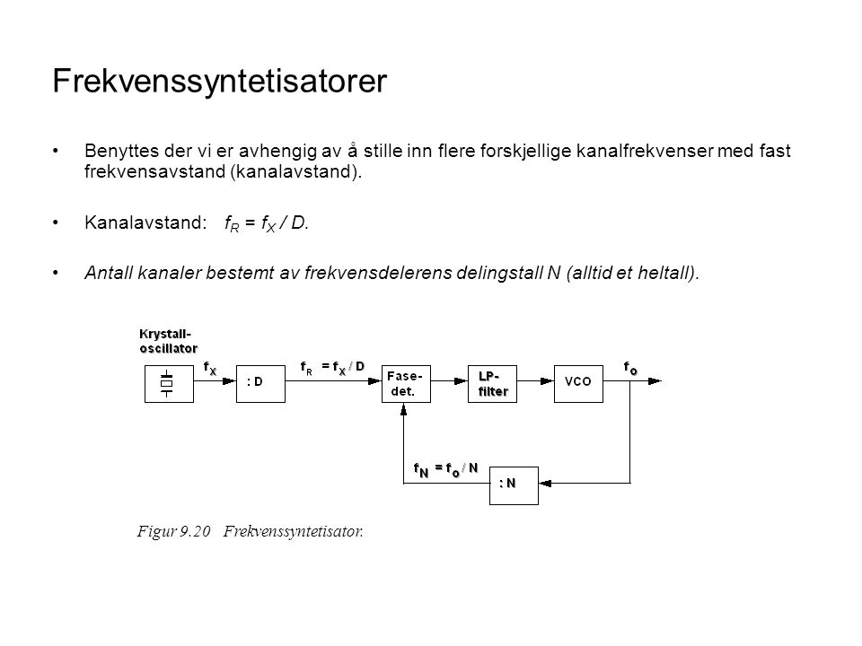 Frekvenssyntetisatorer