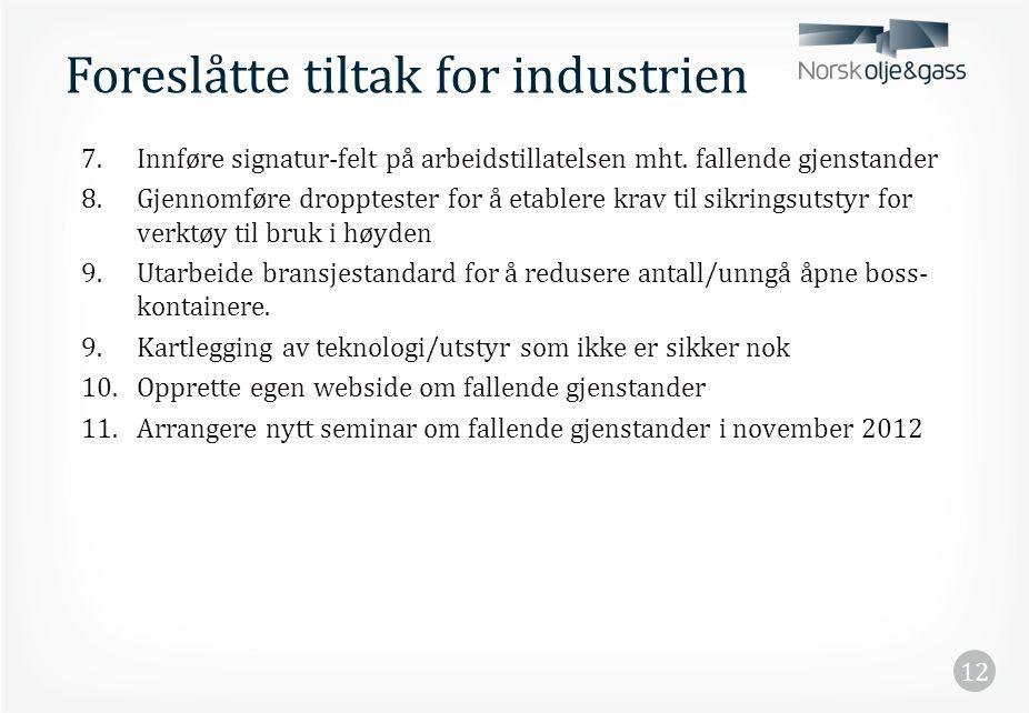 Foreslåtte tiltak for industrien