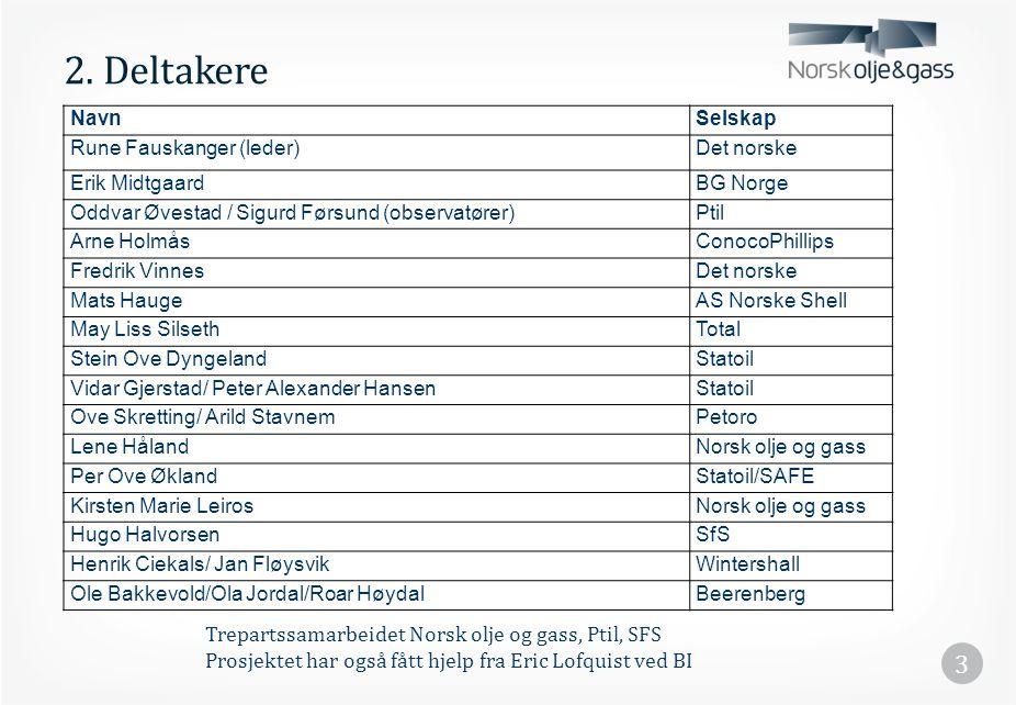 2. Deltakere Trepartssamarbeidet Norsk olje og gass, Ptil, SFS