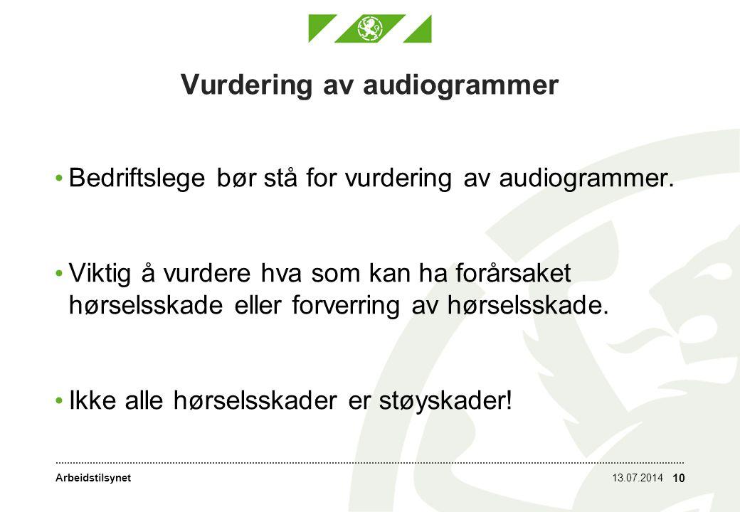 Vurdering av audiogrammer