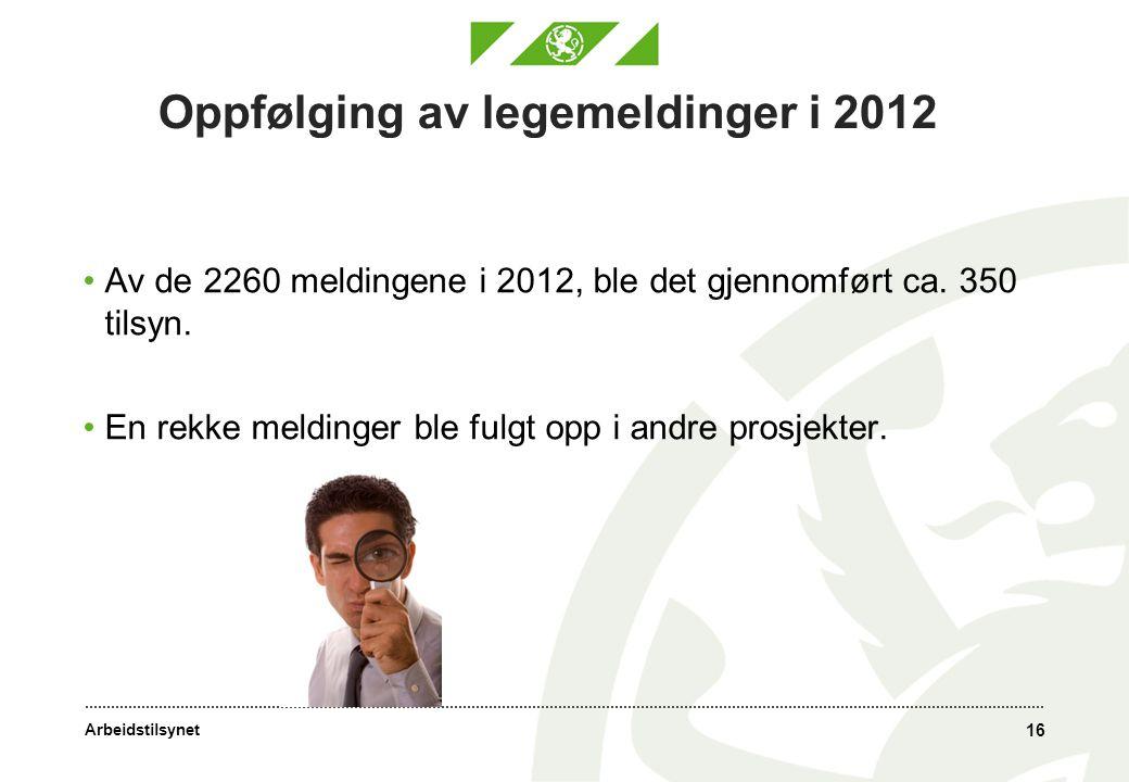 Oppfølging av legemeldinger i 2012