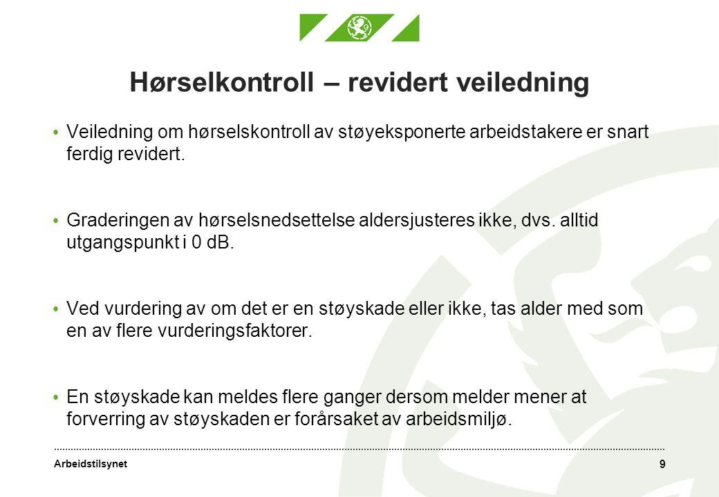 Hørselkontroll – revidert veiledning