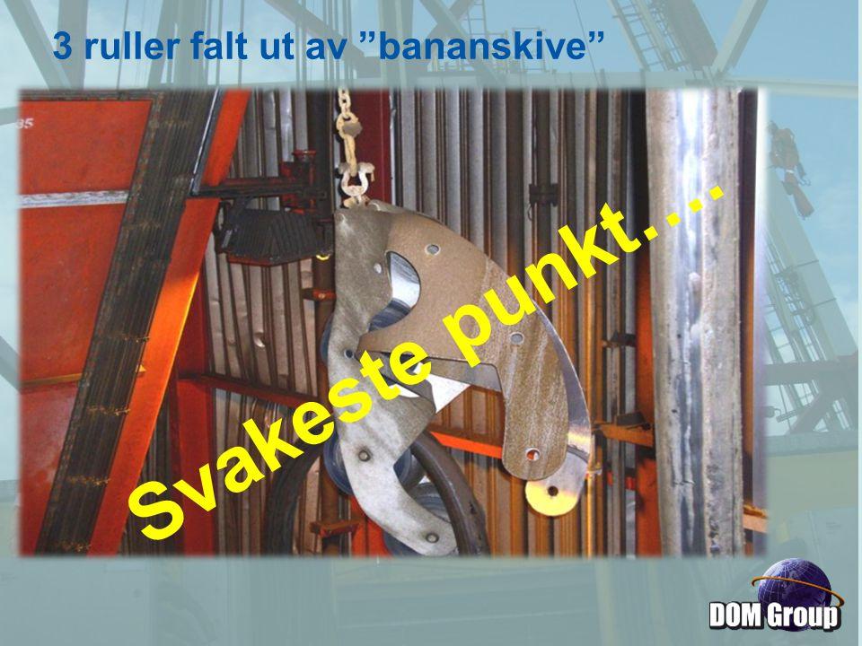 Svakeste punkt…. 3 ruller falt ut av bananskive Kurseksempler: