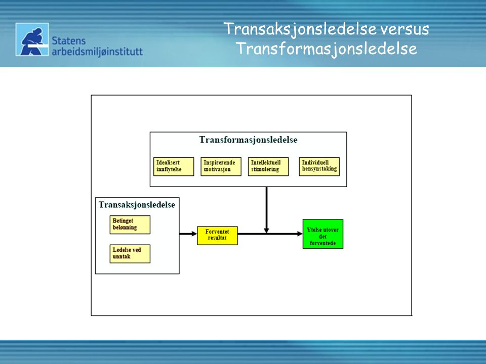Transaksjonsledelse versus Transformasjonsledelse