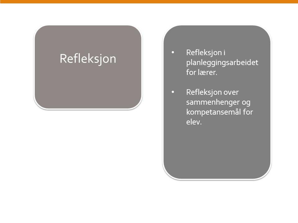 Refleksjon Refleksjon i planleggingsarbeidet for lærer.