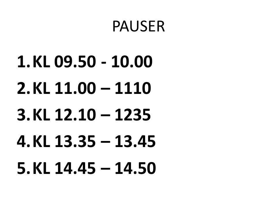 PAUSER KL 09.50 - 10.00 KL 11.00 – 1110 KL 12.10 – 1235 KL 13.35 – 13.45 KL 14.45 – 14.50