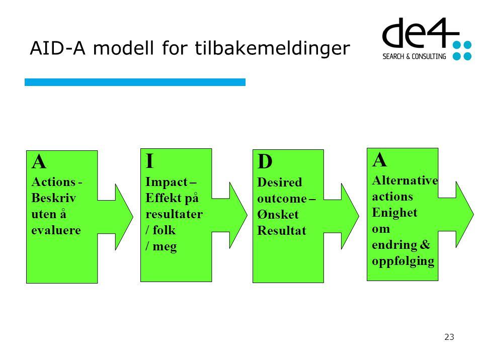 A I A D AID-A modell for tilbakemeldinger Actions - Beskriv uten å