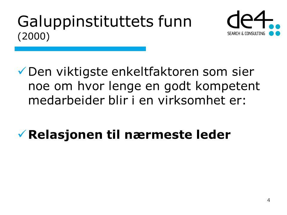 Galuppinstituttets funn (2000)
