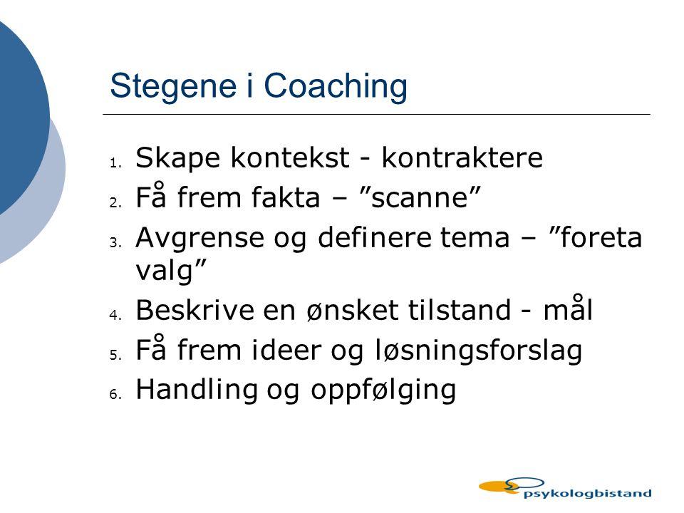 Stegene i Coaching Skape kontekst - kontraktere