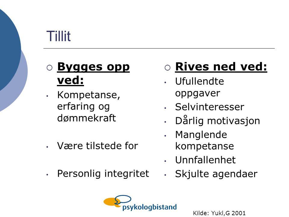 Tillit Bygges opp ved: Rives ned ved: