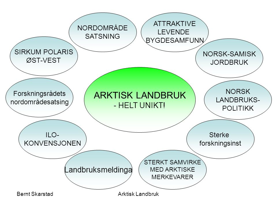 ARKTISK LANDBRUK - HELT UNIKT! Landbruksmeldinga NORDOMRÅDE SATSNING
