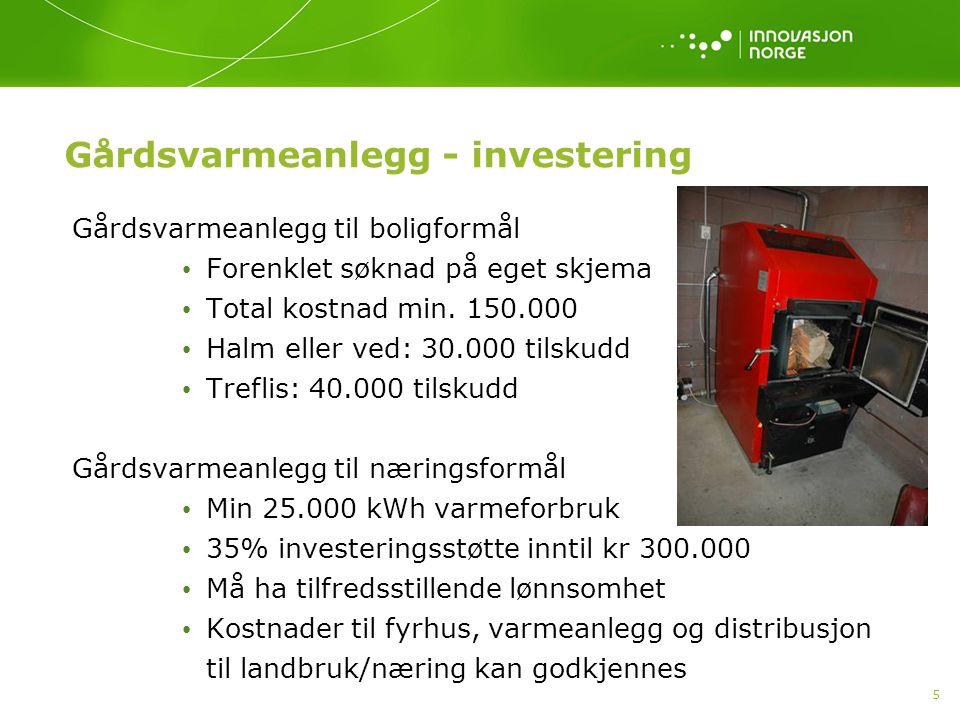 Gårdsvarmeanlegg - investering