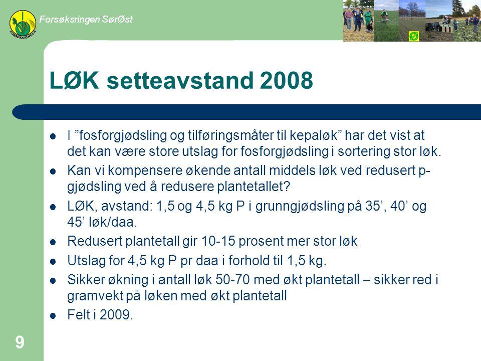 Forsøksringen SørØst LØK setteavstand 2008.
