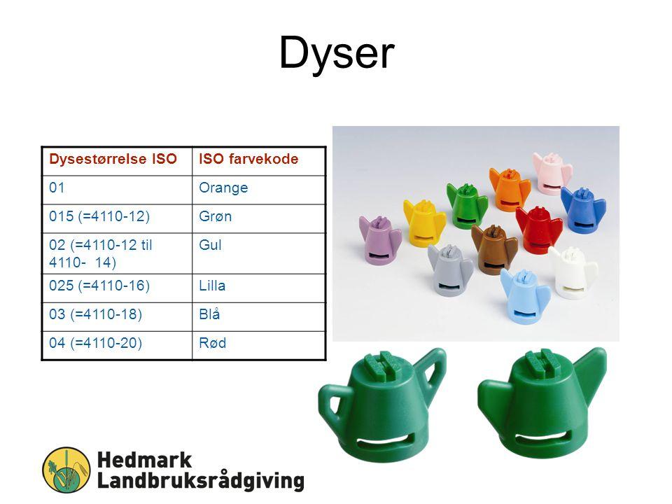 Dyser Sjekkliste ved sprøyting Dysestørrelse ISO ISO farvekode 01