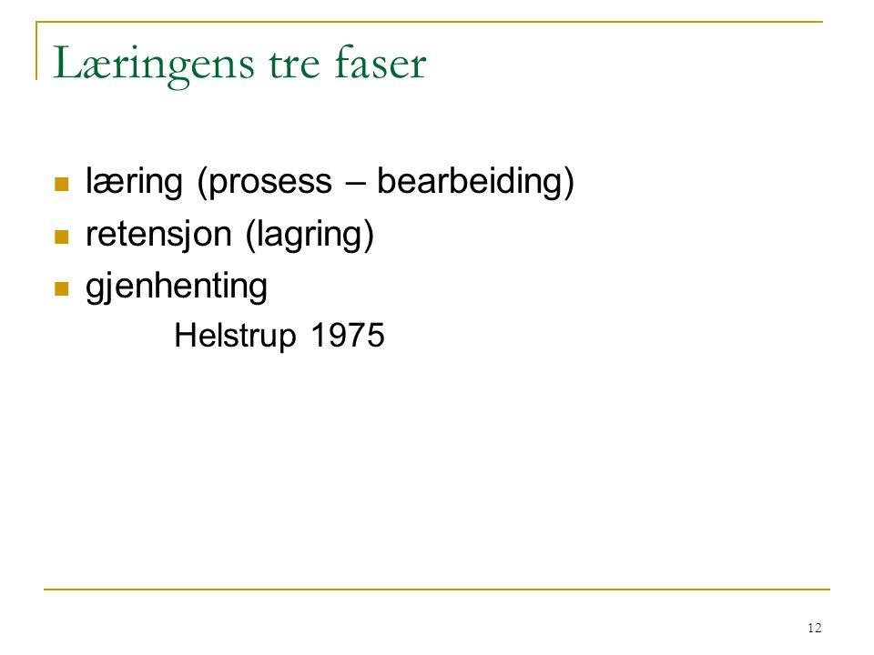 Læringens tre faser læring (prosess – bearbeiding) retensjon (lagring)