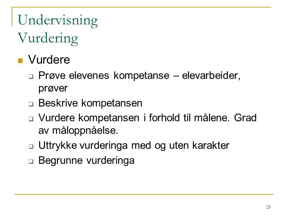Undervisning Vurdering