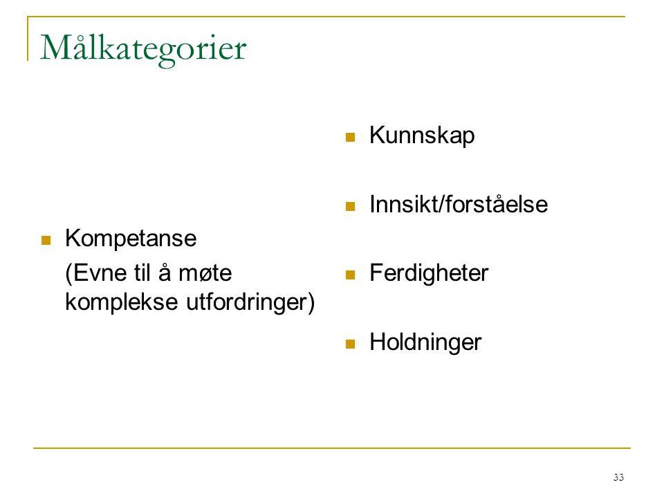 Målkategorier Kompetanse (Evne til å møte komplekse utfordringer)