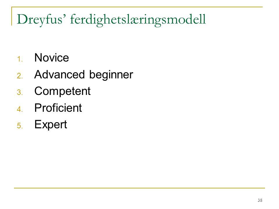Dreyfus' ferdighetslæringsmodell