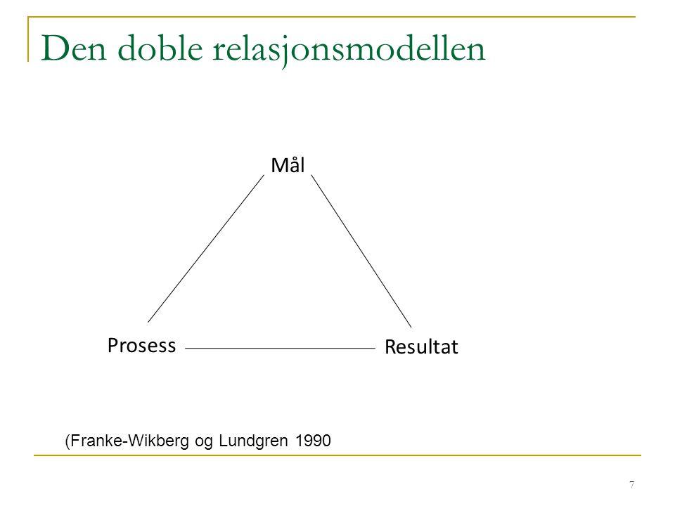 Den doble relasjonsmodellen