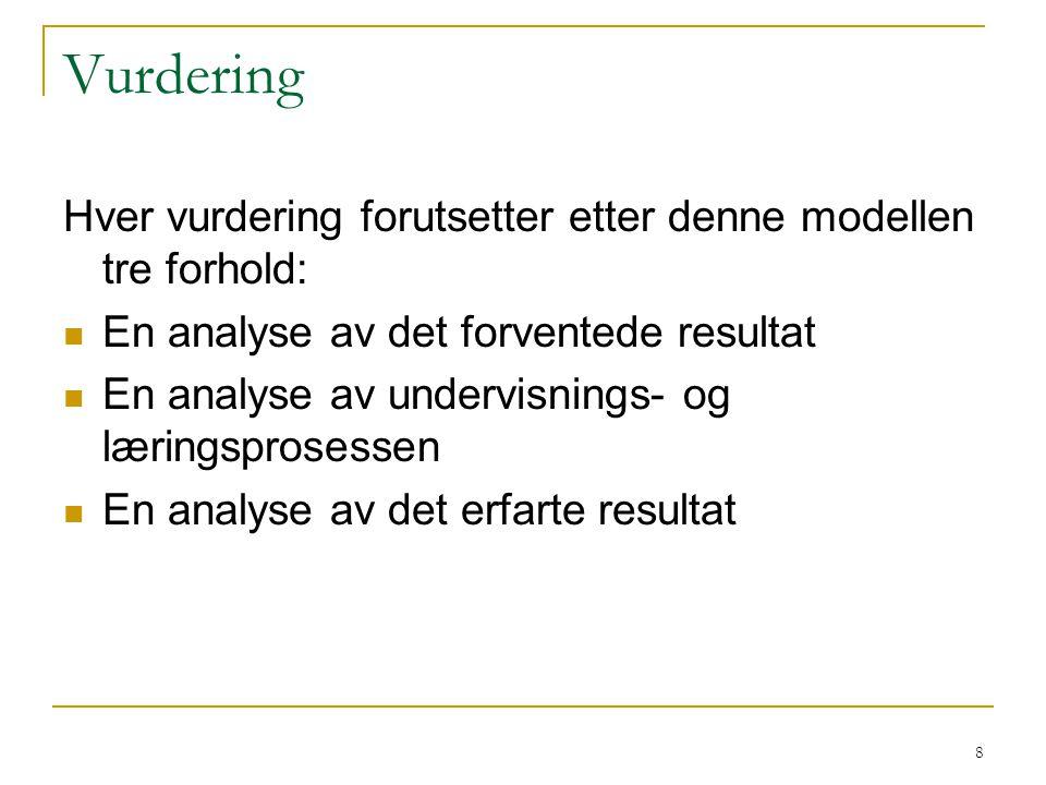 Vurdering Hver vurdering forutsetter etter denne modellen tre forhold: