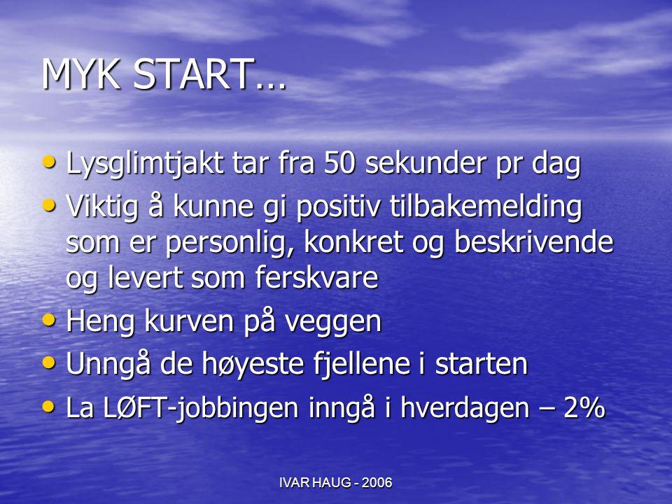 MYK START… Lysglimtjakt tar fra 50 sekunder pr dag