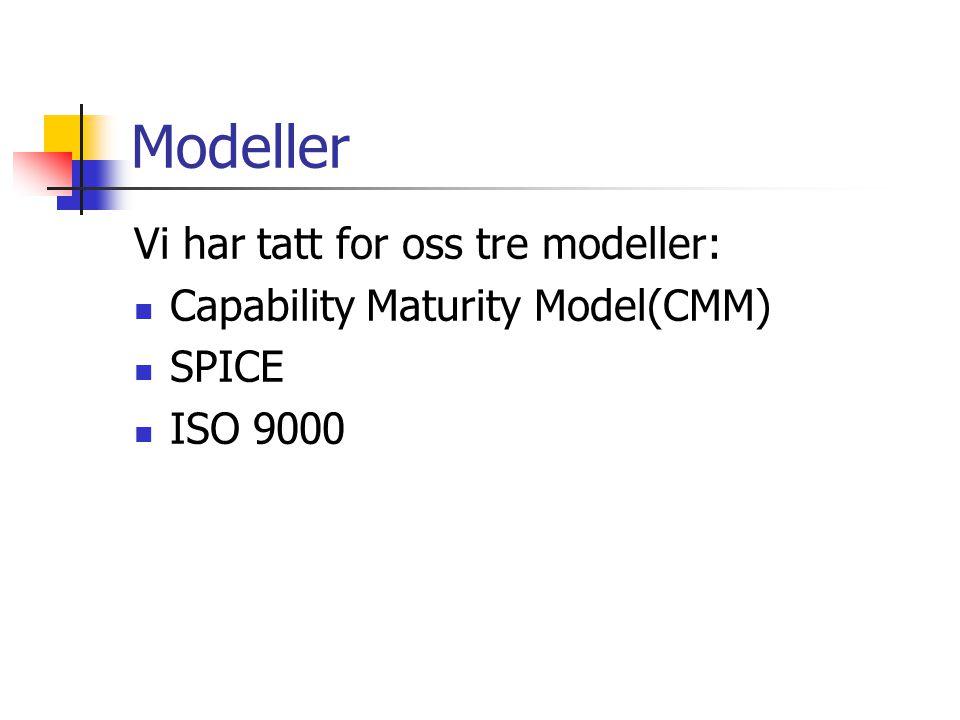 Modeller Vi har tatt for oss tre modeller:
