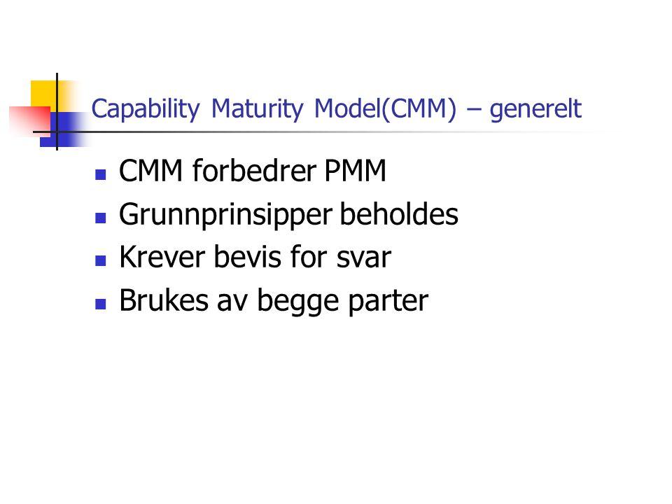 Capability Maturity Model(CMM) – generelt