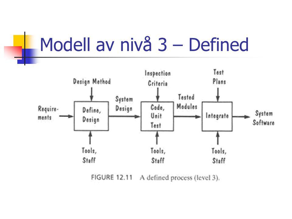 Modell av nivå 3 – Defined