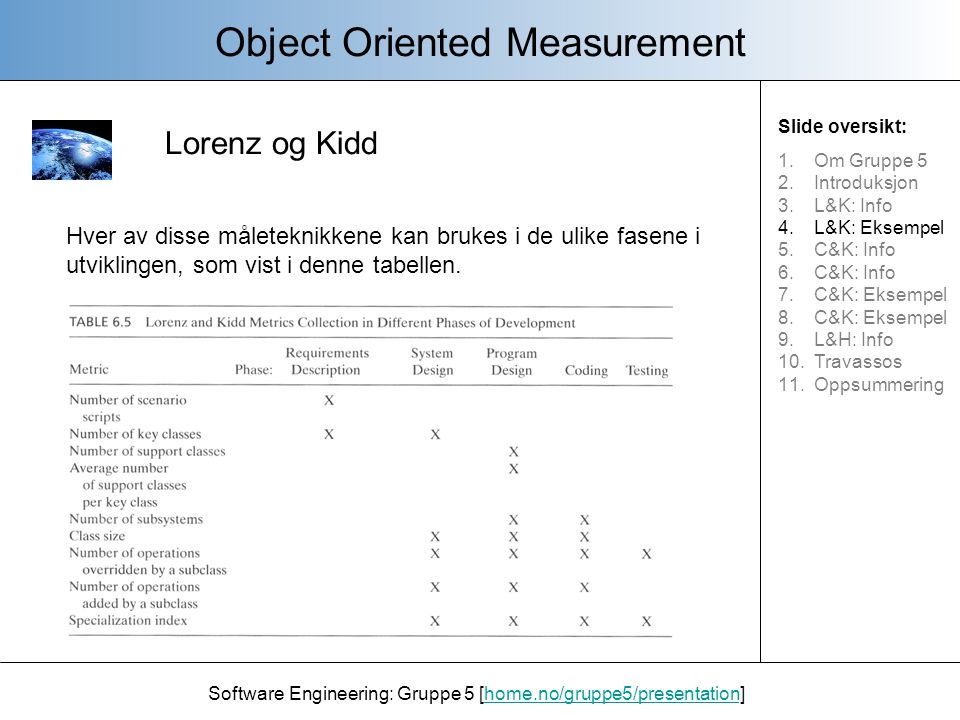 Object Oriented Measurement