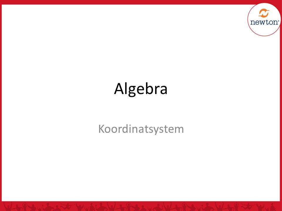 Algebra Koordinatsystem