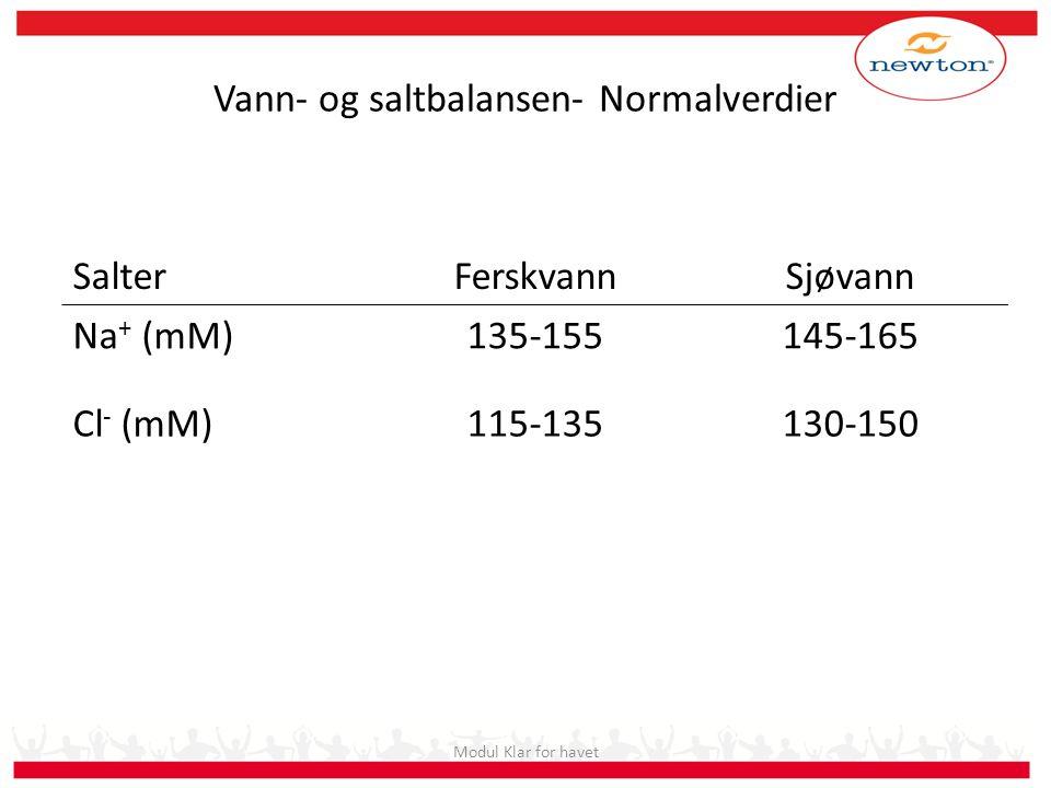 Vann- og saltbalansen- Normalverdier