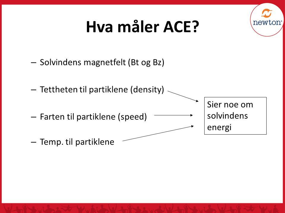 Hva måler ACE Solvindens magnetfelt (Bt og Bz)