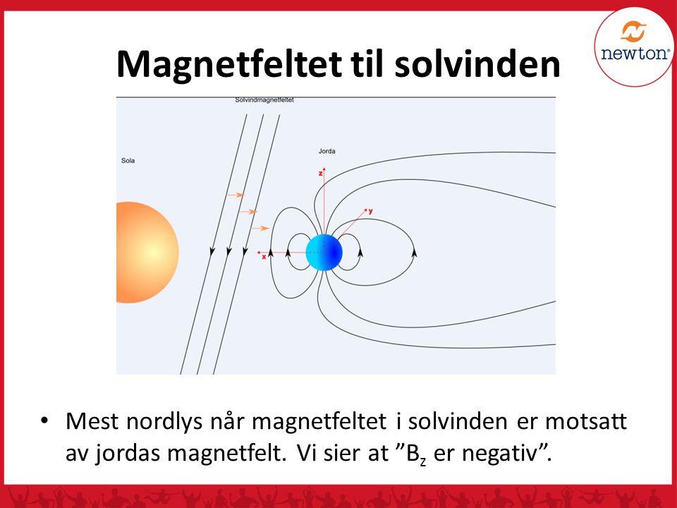 Magnetfeltet til solvinden