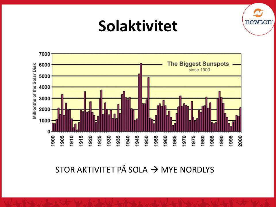 Solaktivitet STOR AKTIVITET PÅ SOLA  MYE NORDLYS