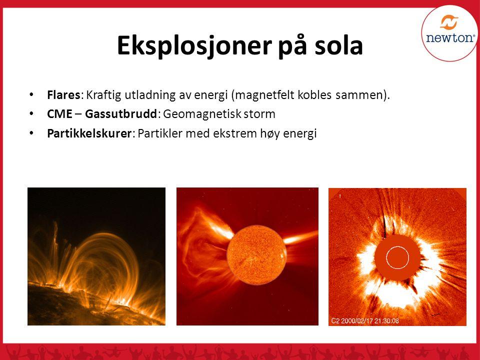 Eksplosjoner på sola Flares: Kraftig utladning av energi (magnetfelt kobles sammen). CME – Gassutbrudd: Geomagnetisk storm.
